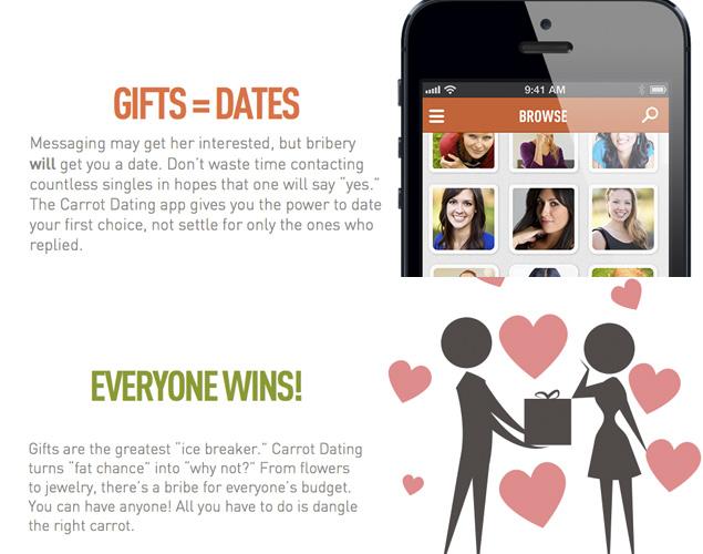 carrot dating