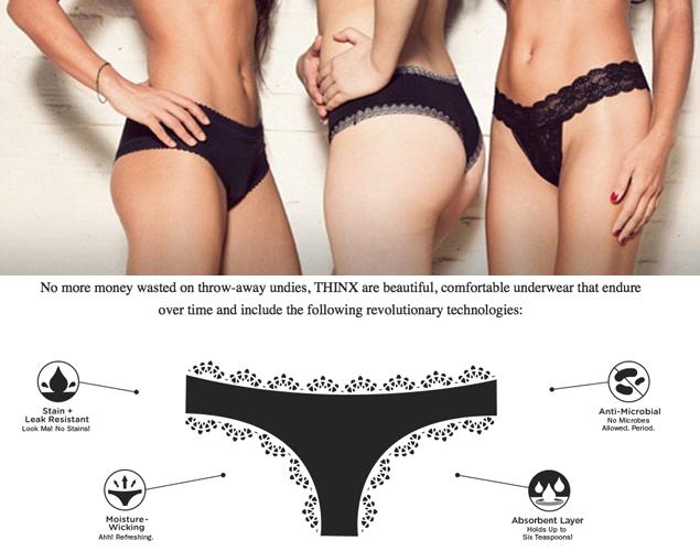 panties period