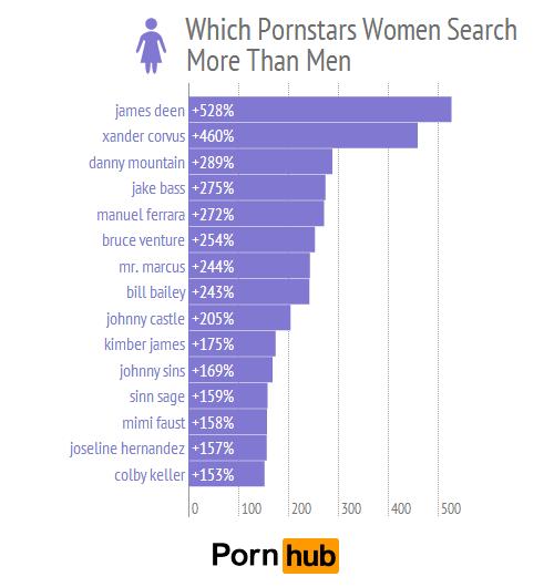 estrellas porno