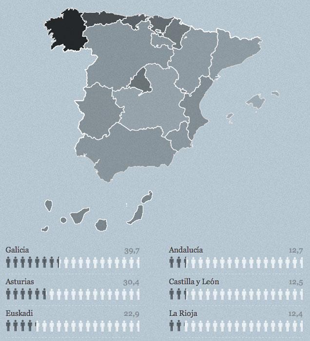 Los gustos de los fashionistas españoles en cifras